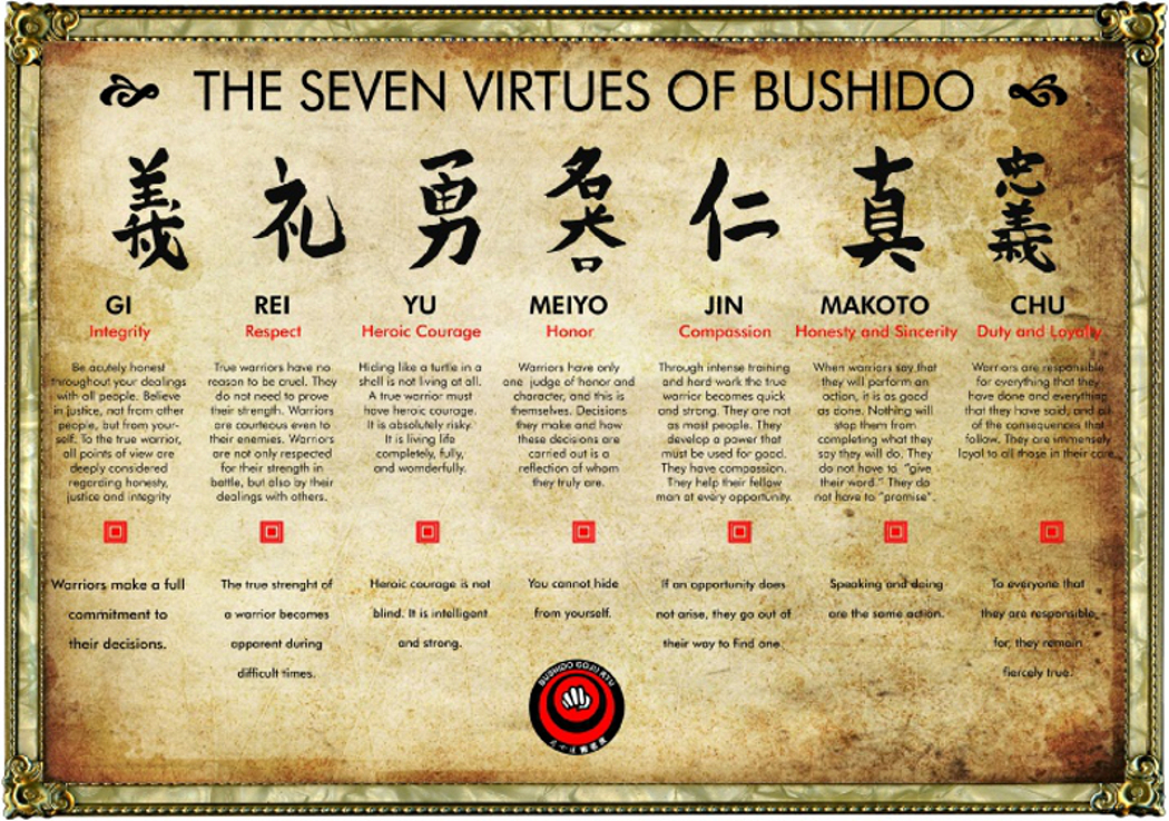 The Code Of Bushido Maat