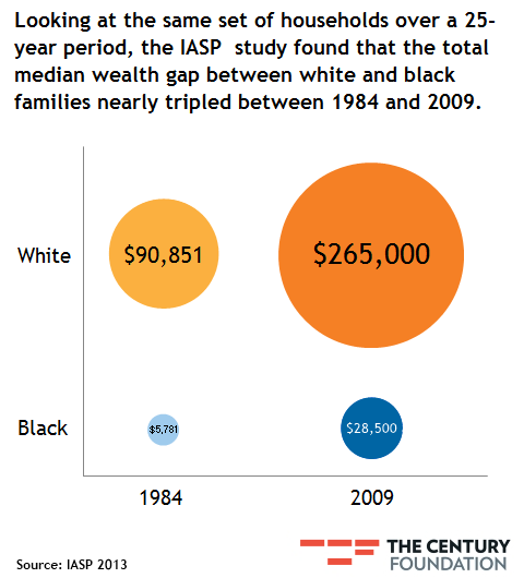 african-americans-numbers