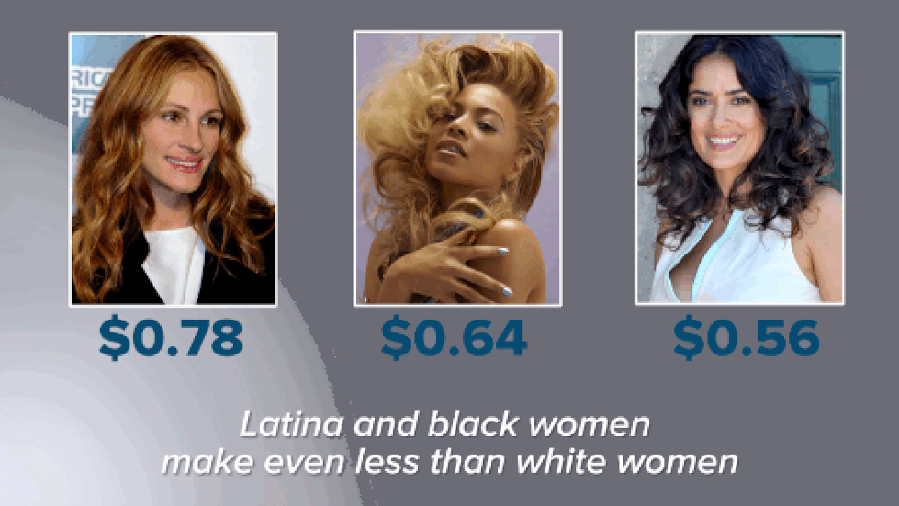 White women do not support equal pay for Latinas and Black women.