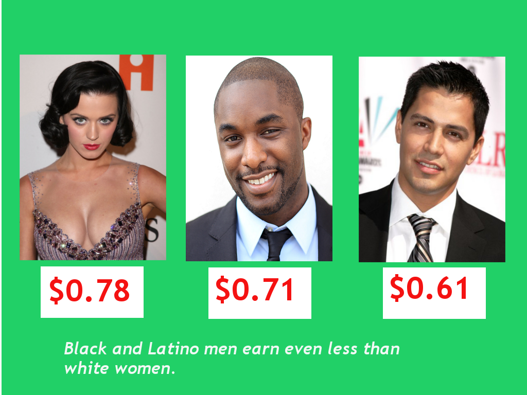 White women do not advocate for equal pay for Black men and Latino men.