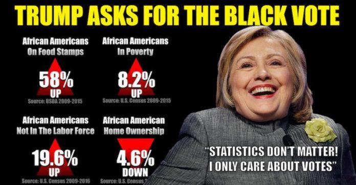 donald trump, black vote, republicans